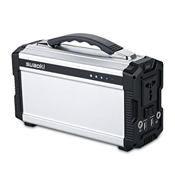 best generators for camping